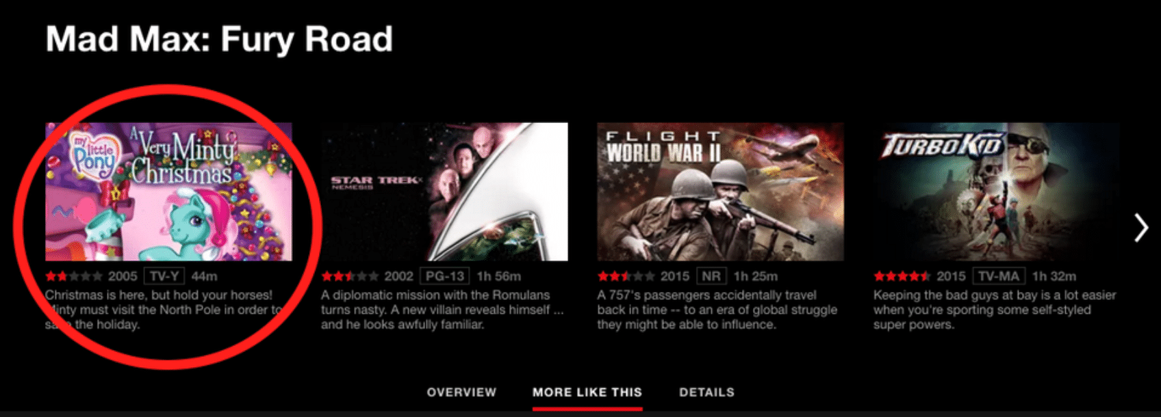 The movies Netflix recommends based on someones viewing of Mad Max: Fury Road.