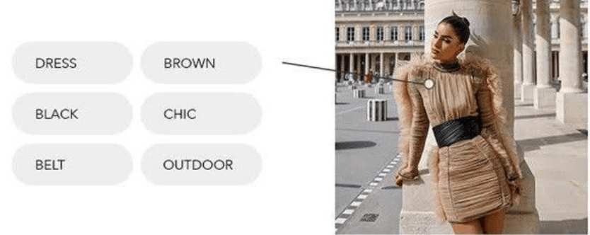 How fashion photography can be dissected and analyzed using machine learning.